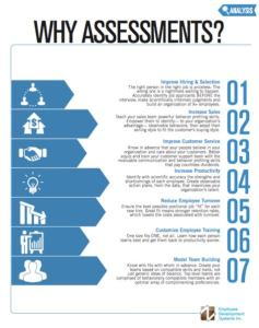 Importance Of Employee Assessments